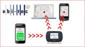 GPS Alarm 4.0 Professional Eco Flex II: ein Diebstahlschutz mit Fahrzeugortung per SMS bei Bedarf