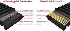 Verstärkte Antriebsriemen von Gates: gefertigt mit fortschrittlichsten Materialien und mit modernsten Produktions-Methoden